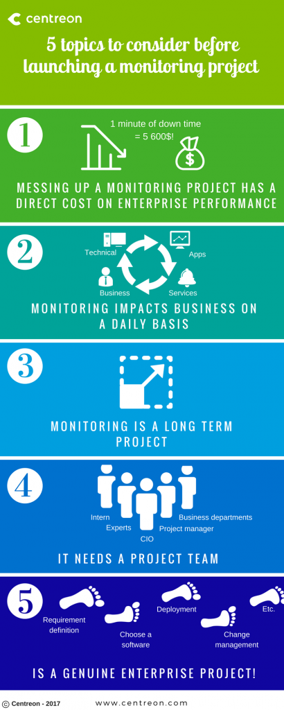 5 topics to consider before launching a monitoring project
