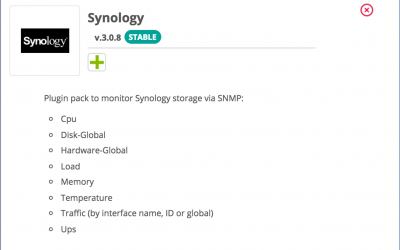 Monitor your Synology NAS instantly! Step by step