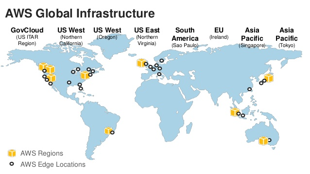 Nouveaux Plugin Packs AWS : Centreon supervise les Infrastructures Hybrides