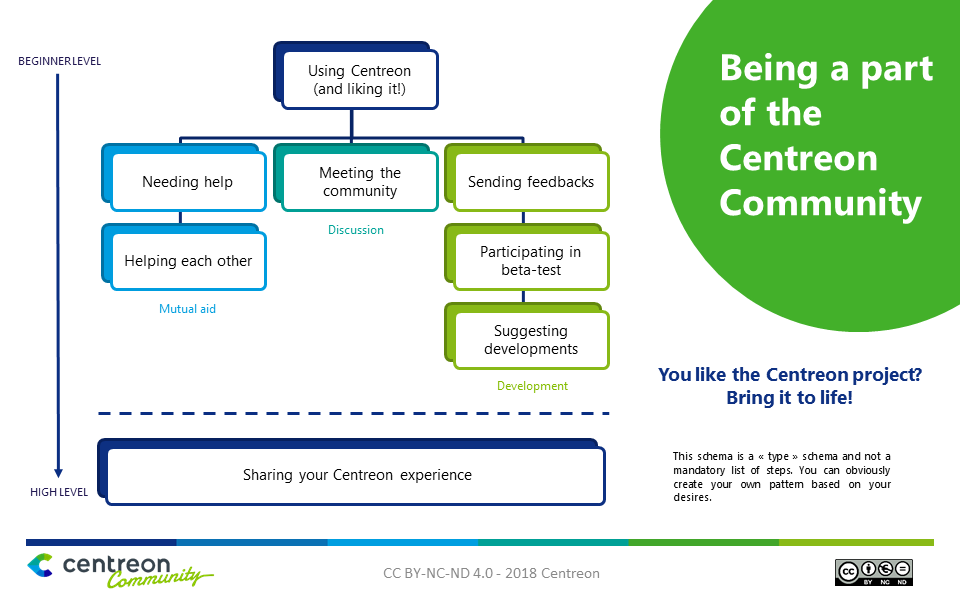 Centreon, open source tool, IT monitoring, agility