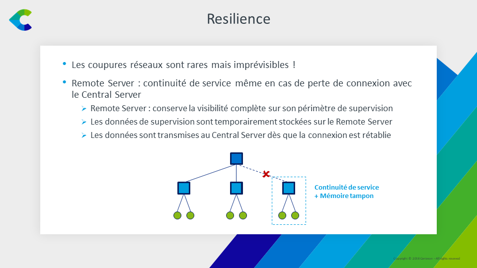 Centreon-Remote-Server (4)