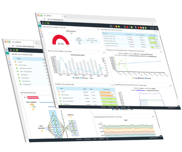 logiciel monitoring it