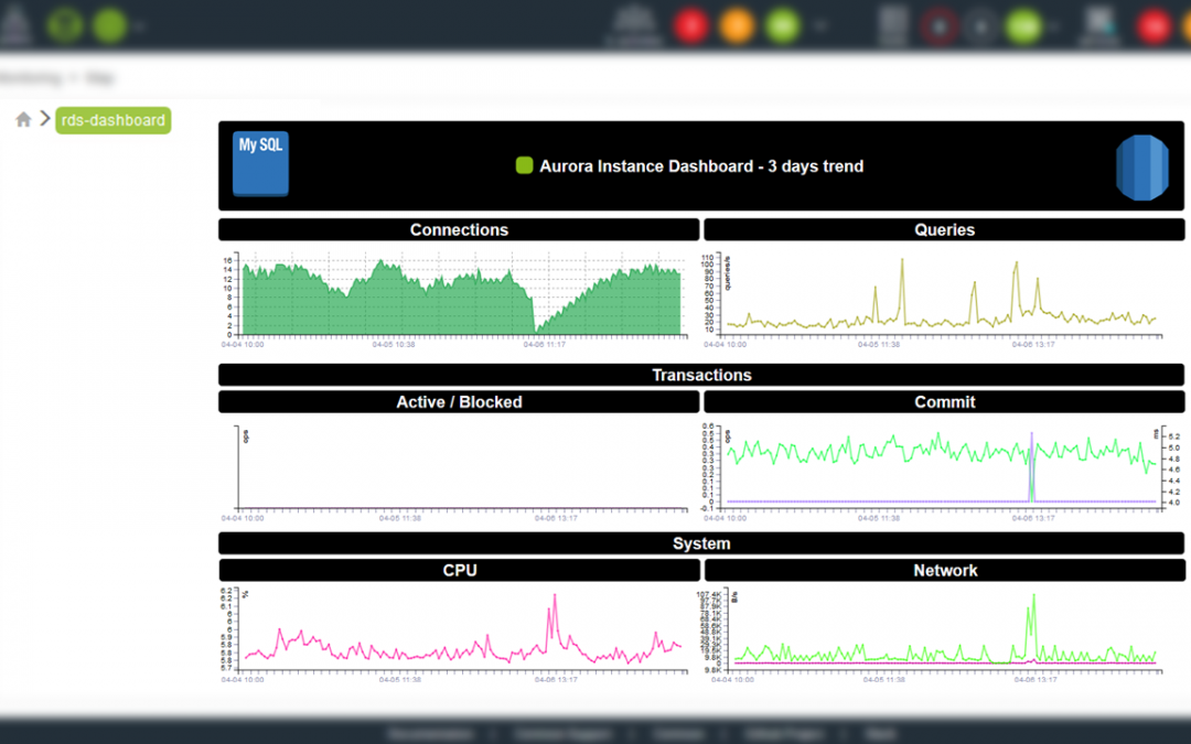 Monitoring AWS RDS with Centreon, for a full visibility on hybrid IT