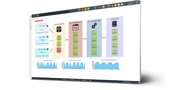 AIOPs ready IT monitoring