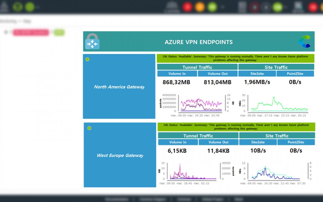 Monitoring Azure VPN Gateway with Centreon