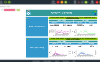 Monitoring Azure VPN Gateway with Centreon