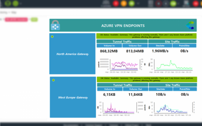 Superviser Azure VPN Gateway avec Centreon