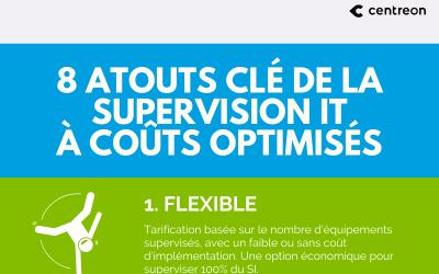 8 atouts clé de la supervision IT à coûts optimisés