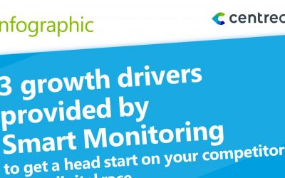 3 growth opportunities driven by Smart Monitoring to win the digital experience race
