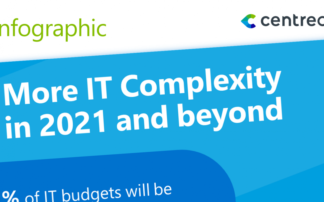 More IT complexity in 2021