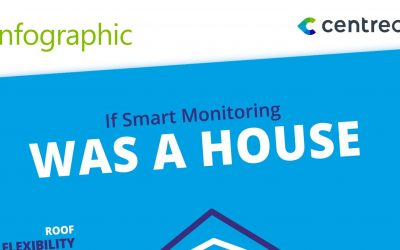If Smart Monitoring was a house