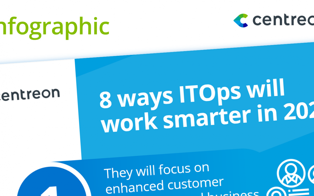8 Ways ITOps will work smarter in 2021