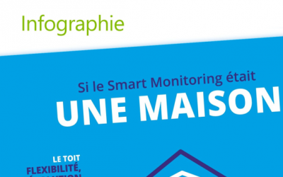 Si le Smart Monitoring était une maison