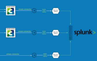 Interfacer Centreon avec Splunk ou comment bénéficier du meilleur des deux mondes en temps réel !