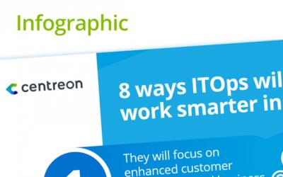8 Ways ITOps will work smarter in 2021