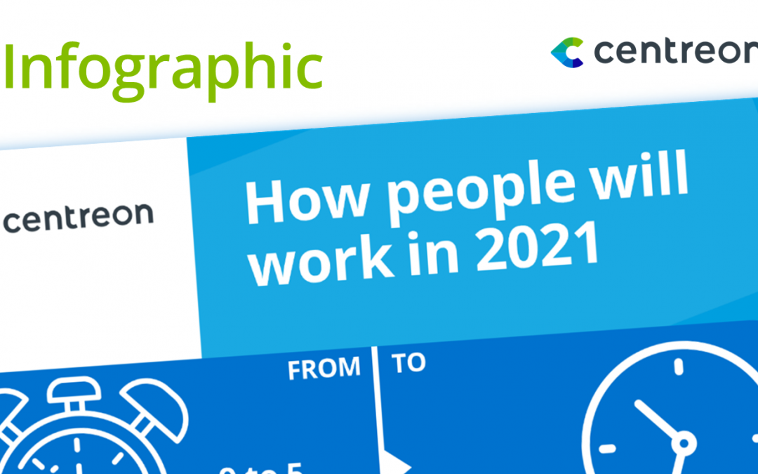How people will work in 2021
