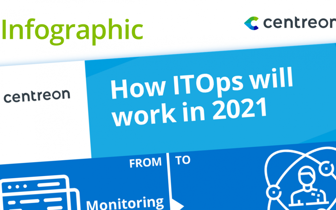 How ITOps will work in 2021