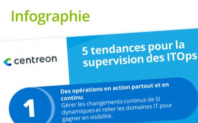 5 tendances pour la supervision des ITOps 2021