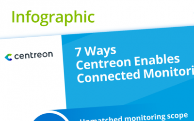 7 Ways Centreon Enables Connected Monitoring