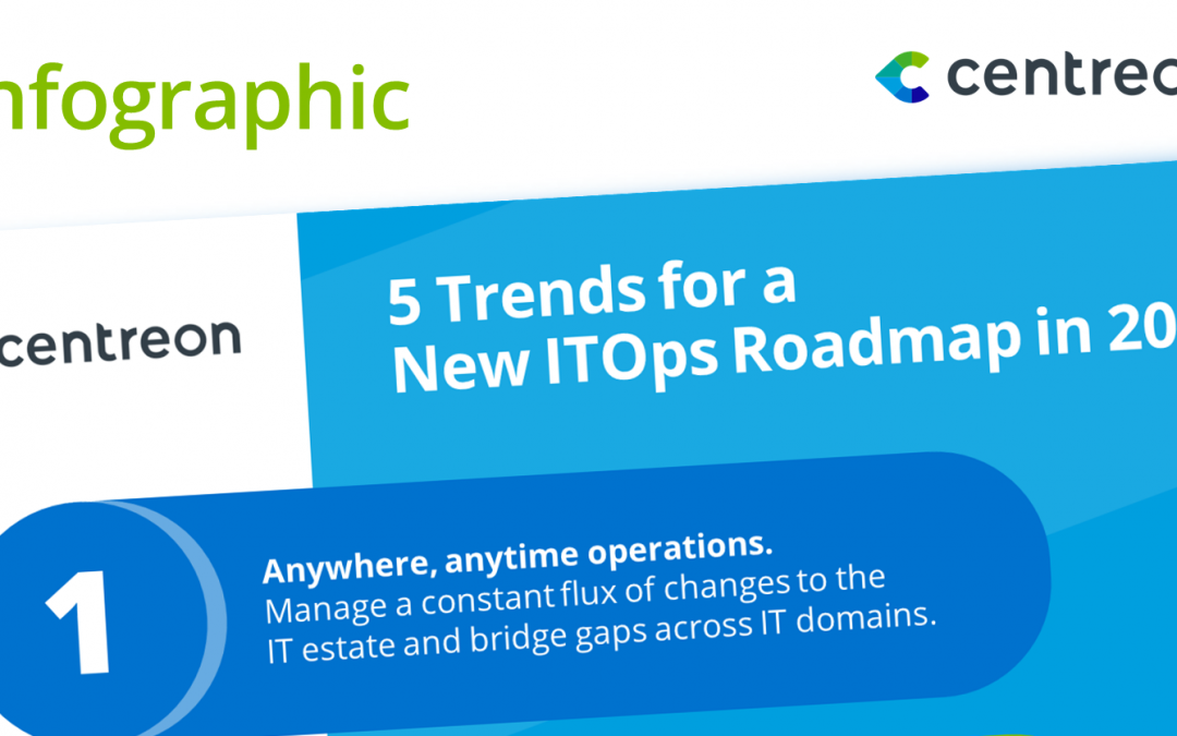 5 Trends for a New ITOps Roadmap in 2021