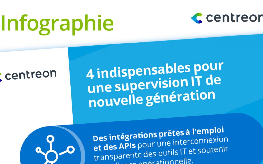 4 indispensables pour une supervision IT de nouvelle génération