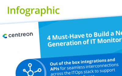 4 Must-Have to Build a New Generation of IT Monitoring