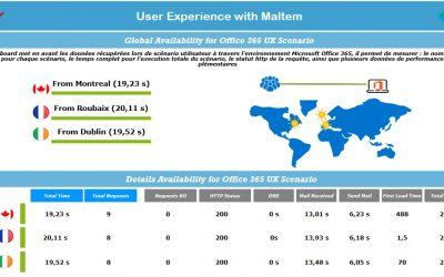 Centreon et Maltem Insight Performance se rapprochent autour du Digital Experience Management.