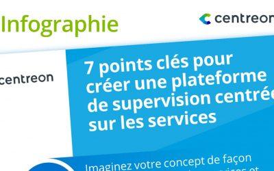 7 points clés pour créer une plateforme de supervision centrée sur les services